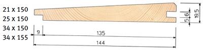 Immagine di scandole abete larice for Perline in legno per pareti prezzi